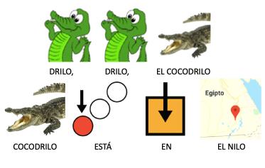 drilo el cocodrilo