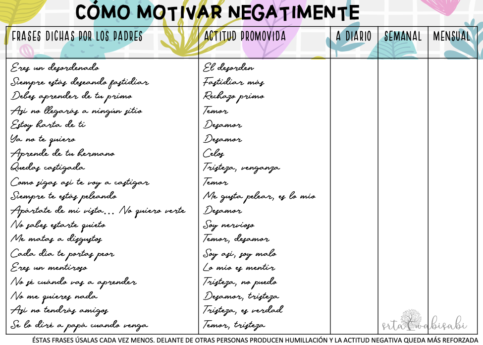 Frases negativas